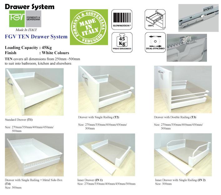 Drawer System Fgv
